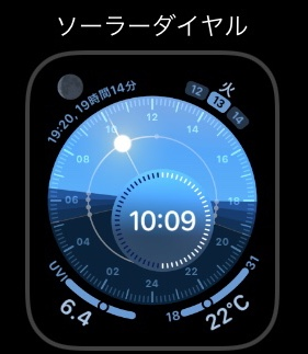 solar dial